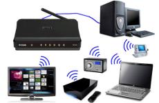 настройка локальной сети с помощью wifi роутера
