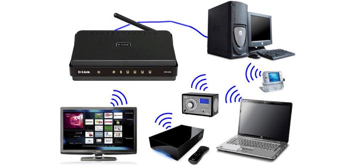 Kак создать домашнюю сеть через wifi роутер