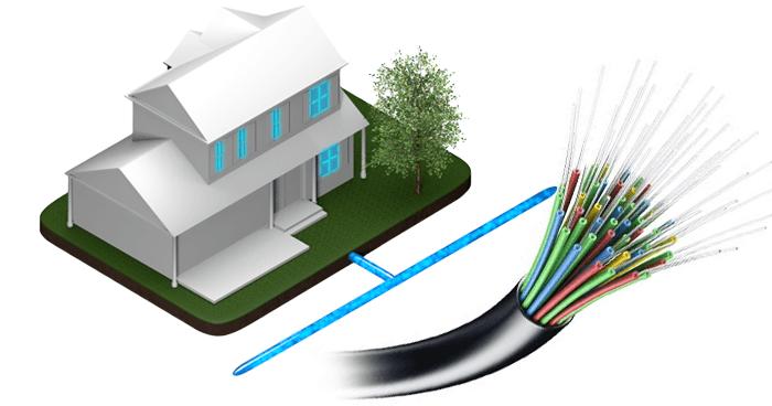 какой интернет подключить в частном доме
