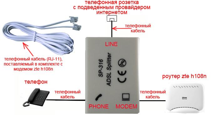 як підключити модем h108n