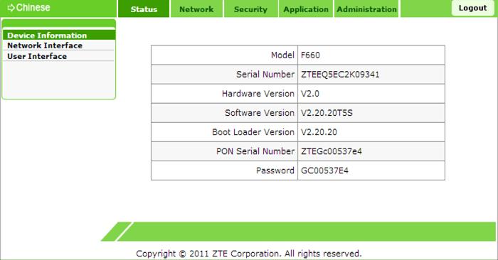 веб интерфейс zte zxa10 f660