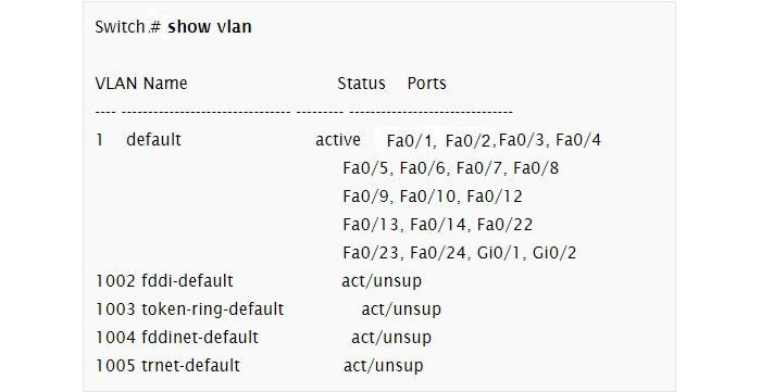 маршрутизация подсетей vlan