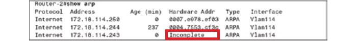 зная mac адрес как узнать ip