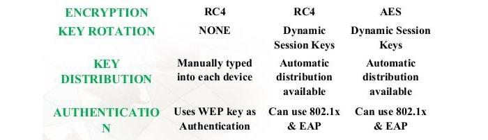 как подключить wifi роутер если есть проводной интернет без диска