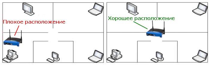 как усилить приём wifi на компьютере