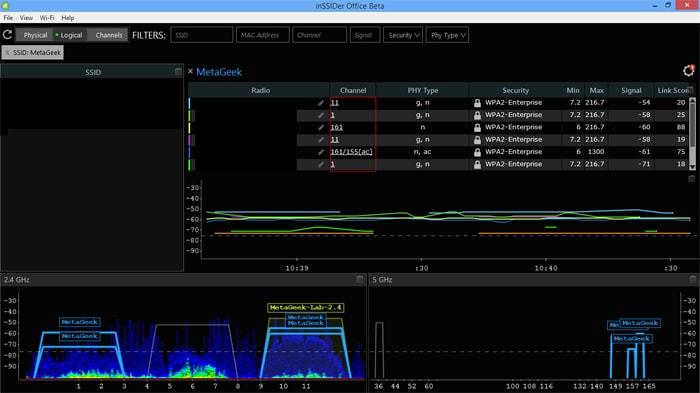как усилить сигнал wifi роутера tp-link tl-wr741nd