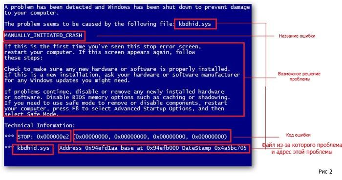 синий экран смерти windows 7 что делать