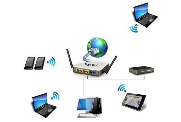 Локальная сеть работает, а интернет не работает: Soft-проблемы