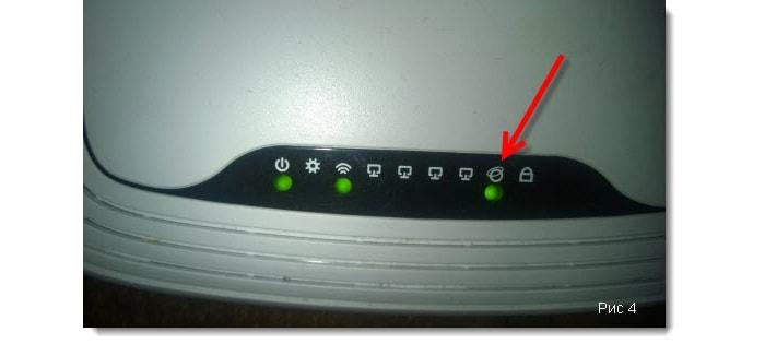 как подключить wifi через проводной интернет