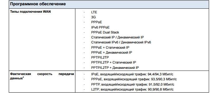 беспроводной маршрутизатор d link dir 620