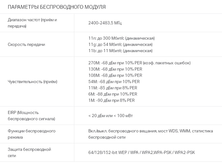 tl wr941nd характеристики
