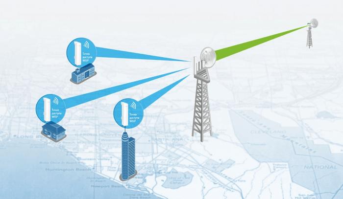 Как передать сигнал wifi на большое расстояние: примеры сети
