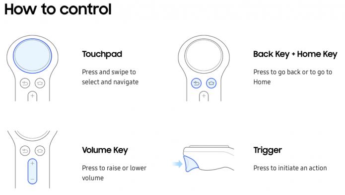 Управление с помощью контроллера Samsung