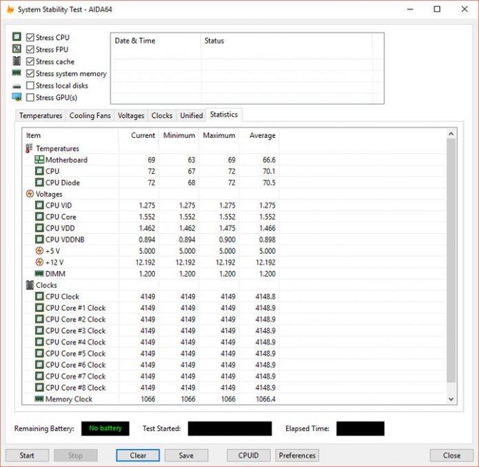 Тест процессора AMD после разгона