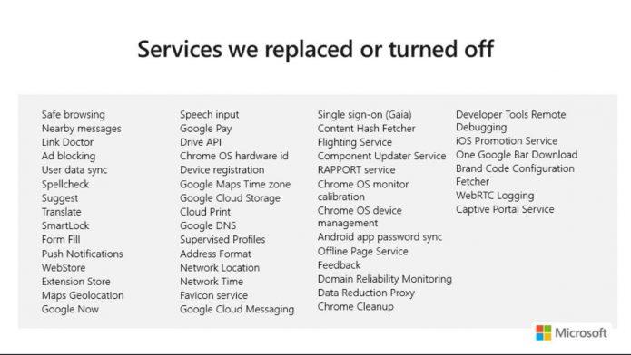 Заменённые или удалённые сервисы