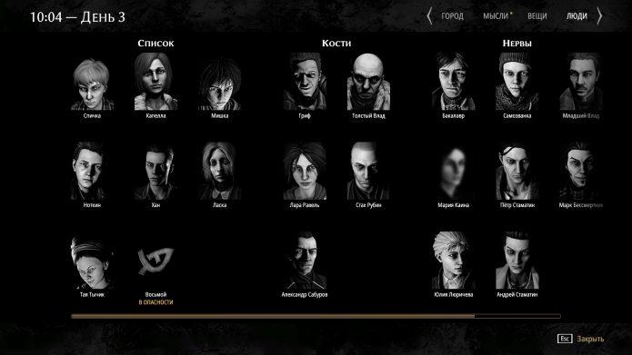 Схема персонажей