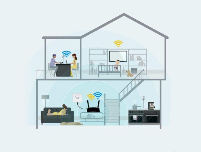 Внешняя антенна, подключённая к роутеру, усиливает Wi-Fi-сигнал в доме