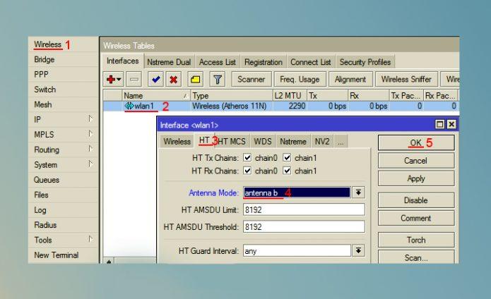 Схема настройки роутера в утилите WinBox