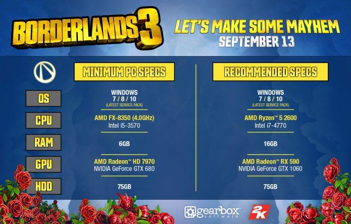 Системные требования Borderlands 3