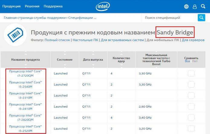 Страница сайта компании Intel с процессорами Sandy Bridge