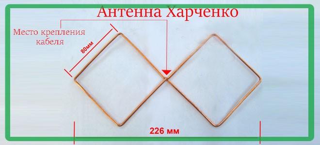 антенна Харченко
